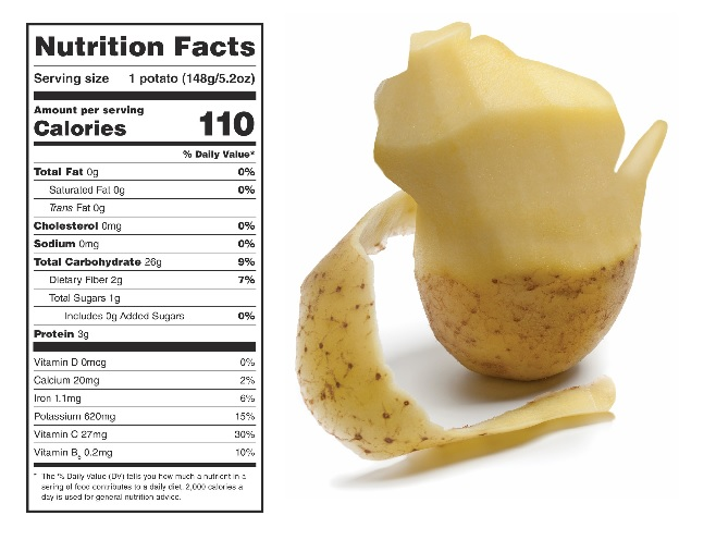 Nutrition Label & Peeled WI Logo